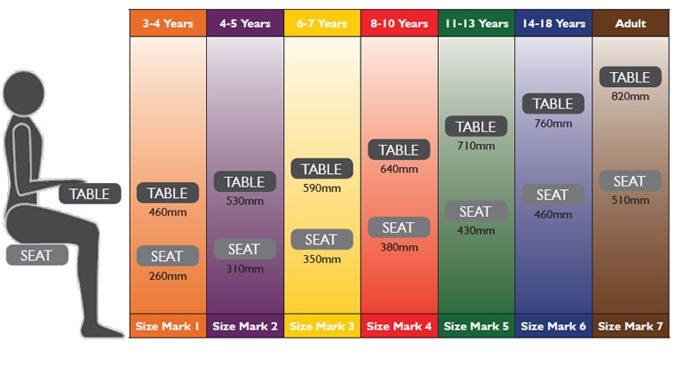 Chair Amp Table Sizing Guide